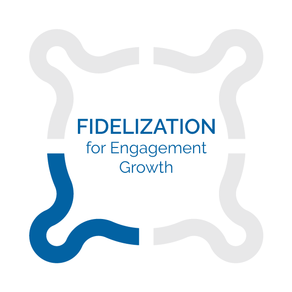 kylia fidelization engagement growth
