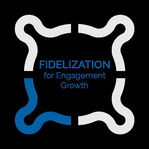 kylia fidelization engagement growth