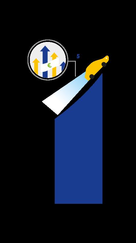 Il modello Kylia - la macchina perfetta - Fase 5: Valore