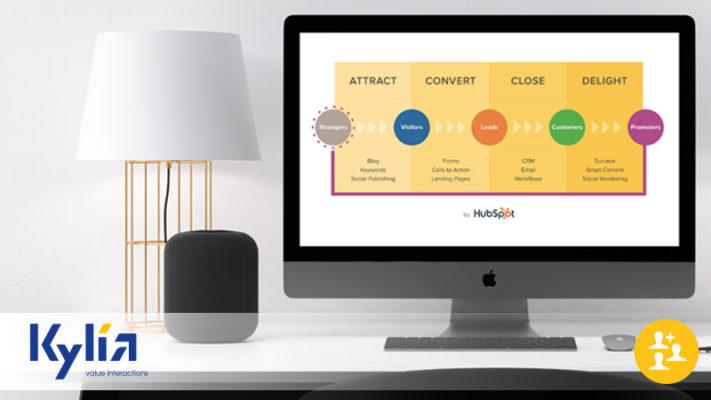 Inbound Marketing: come attirare potenziali clienti online